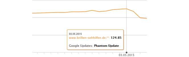 Veränderung im OVI nach Phantom Update